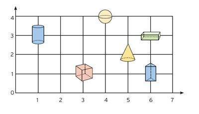 4º ano Matemática (27)