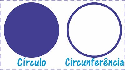 3º ano Medindo Circunferências (9)