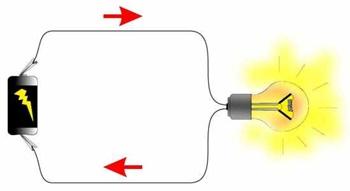 4º ano circuito eletrico (2)