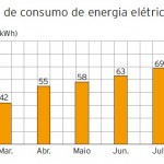 4º ano consumo de energia elétrica (11)