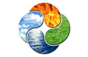 6º ano elementos