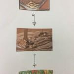 4º ano matérias-primas e seus protudos (11)