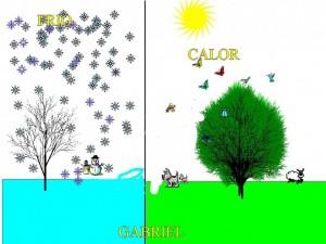 FRIO CALOR GABRIEL